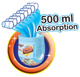 500ml Absorption