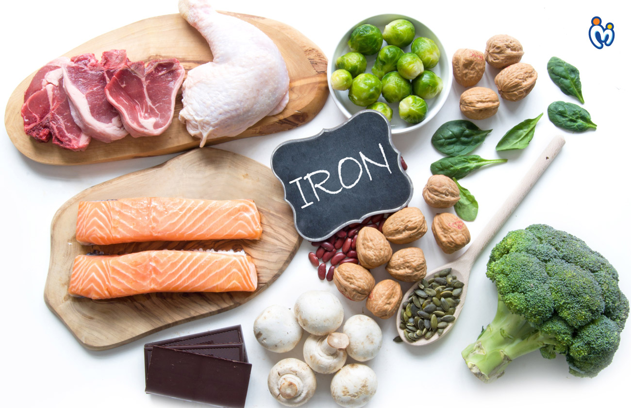 iron is required during pregnancy